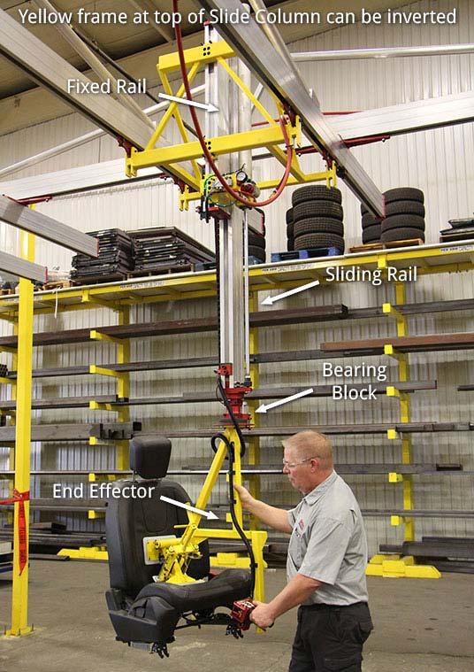 3465 slide column manipulator by Givens Engineering Inc.