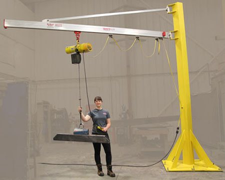 Jib Cranes by Givens Engineering Inc. manufactured in Canada.